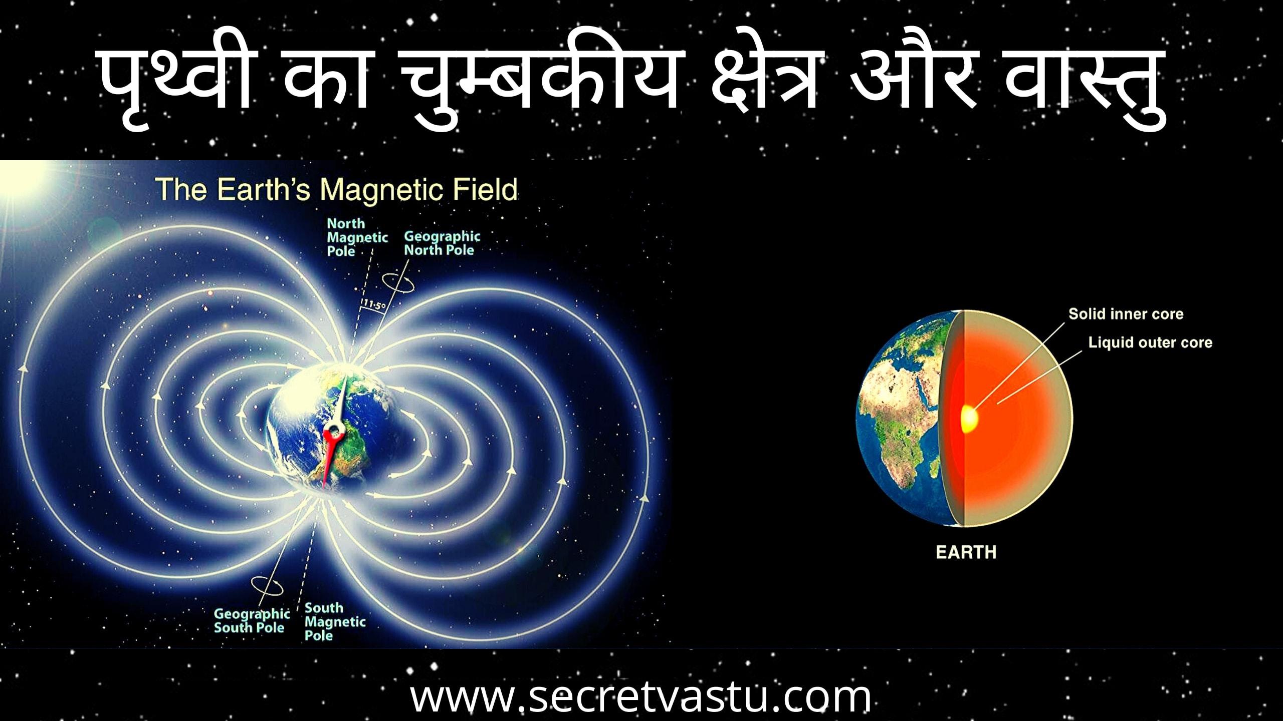 magnetic feild of vastu, what is vastu